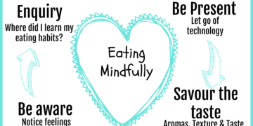 Mindful eating for happier and healthier eating habits